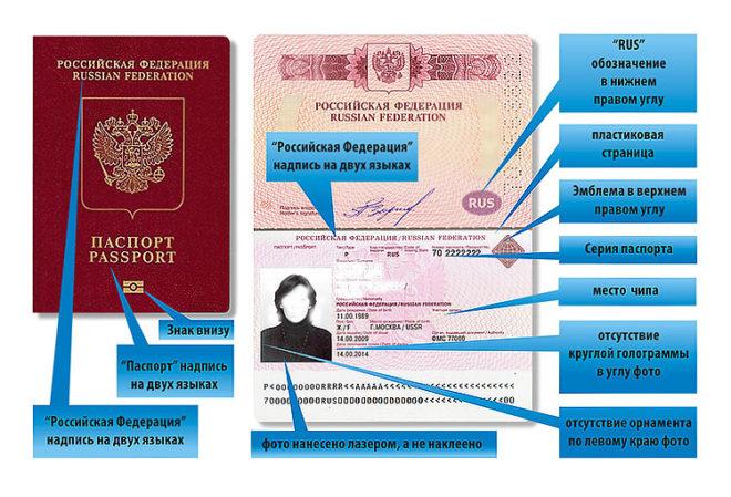 Отличия нового паспорта